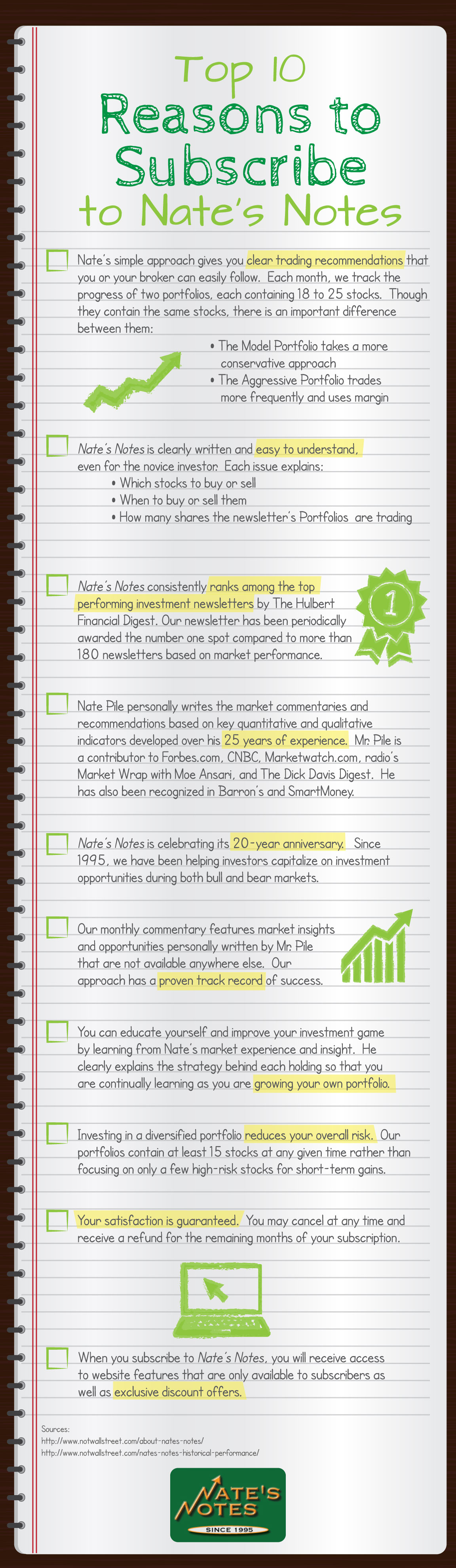 infographic_nates_notes_Apr2015_lrg